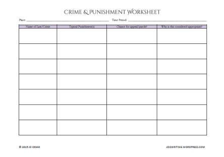 Punishment Worksheet