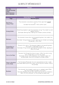Subplot Worksheet